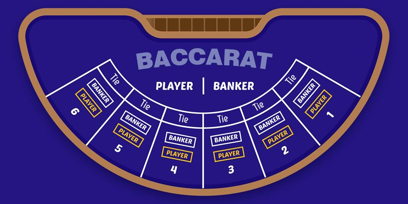 Online Baccarat Main Rules Explained
