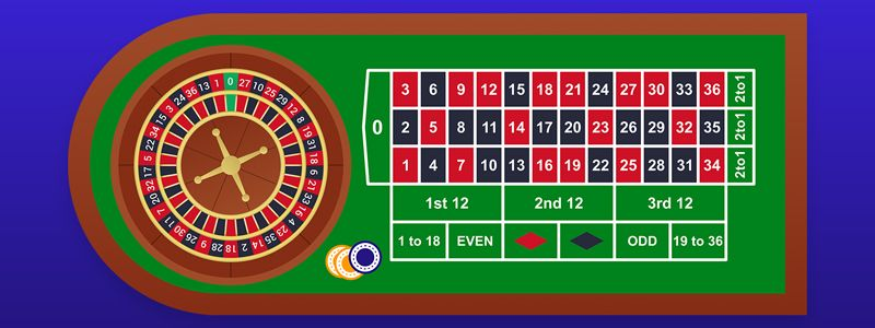 Online Roulette Main Rules